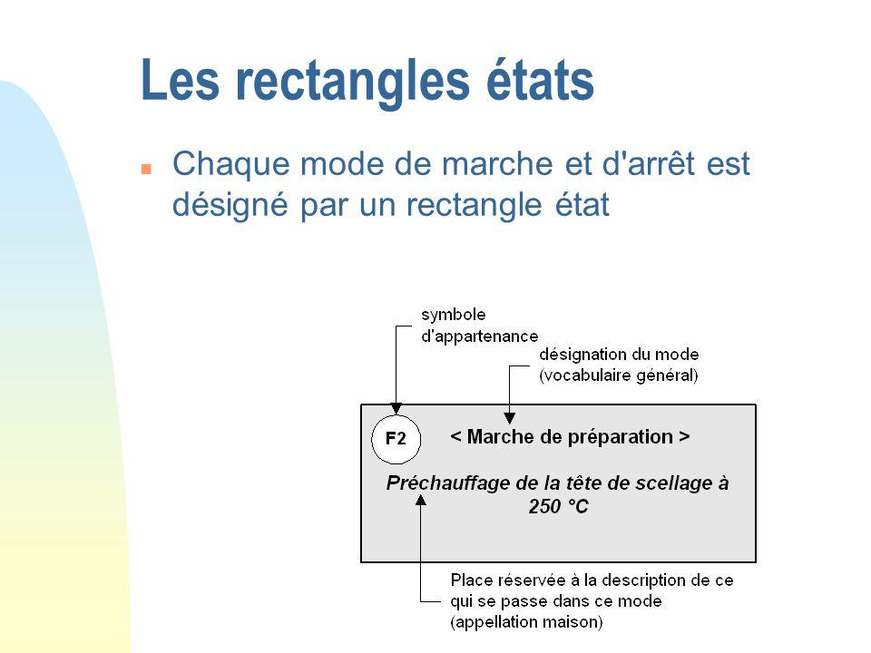 Les rectangles états n Chaque mode de marche et d'arrêt est désigné par un rectangle état
