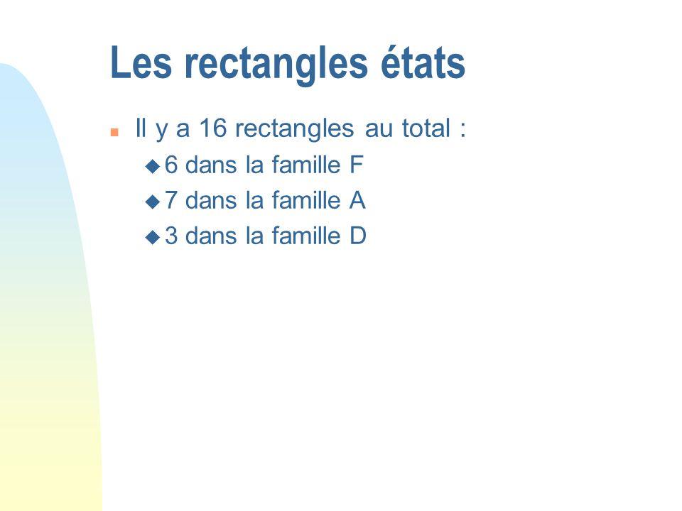 Les rectangles états n Il y a 16 rectangles au total : u 6 dans la famille F u 7 dans la famille A u 3 dans la famille D