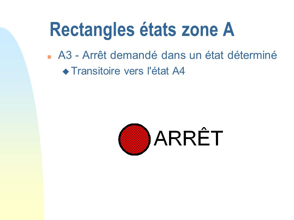 Rectangles états zone A n A3 - Arrêt demandé dans un état déterminé u Transitoire vers l'état A4