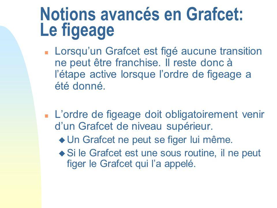 Notions avancés en Grafcet: Le figeage n EXEMPLE: Si lorsque G2 est à létape X21 et que létape X5 de G1 est activé alors G2 est figé à X21 tant et aussi longtemps que X5 est active.