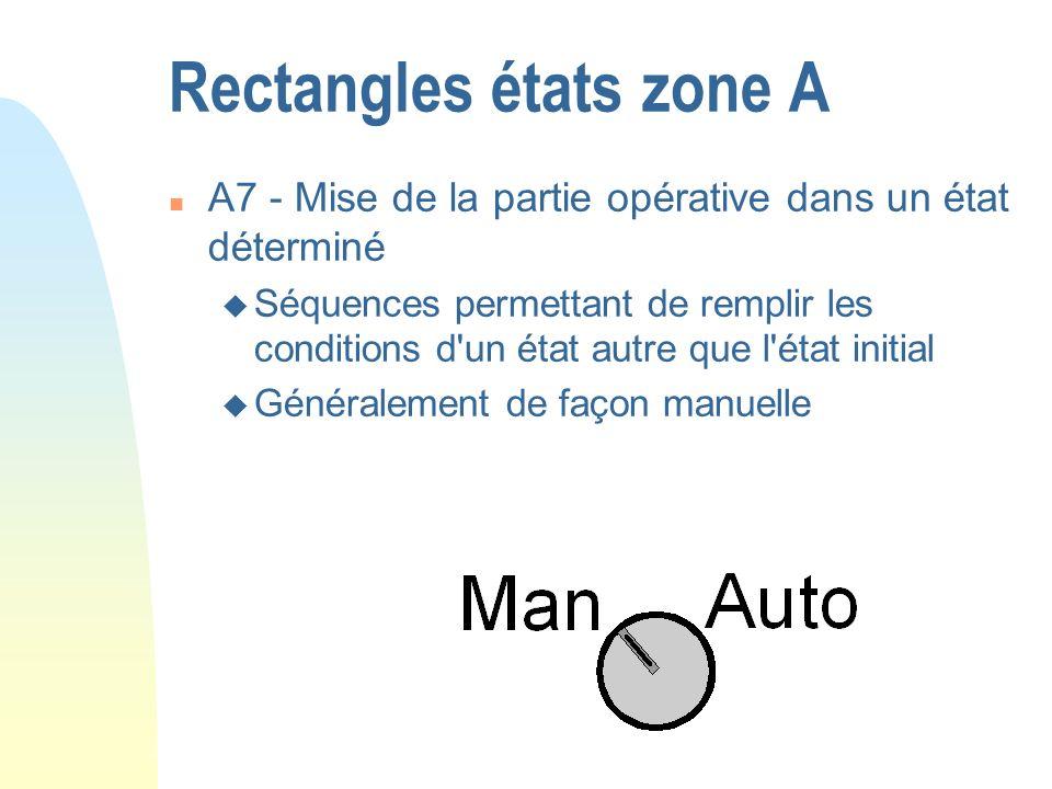 Rectangles états zone A n A7 - Mise de la partie opérative dans un état déterminé u Séquences permettant de remplir les conditions d'un état autre que