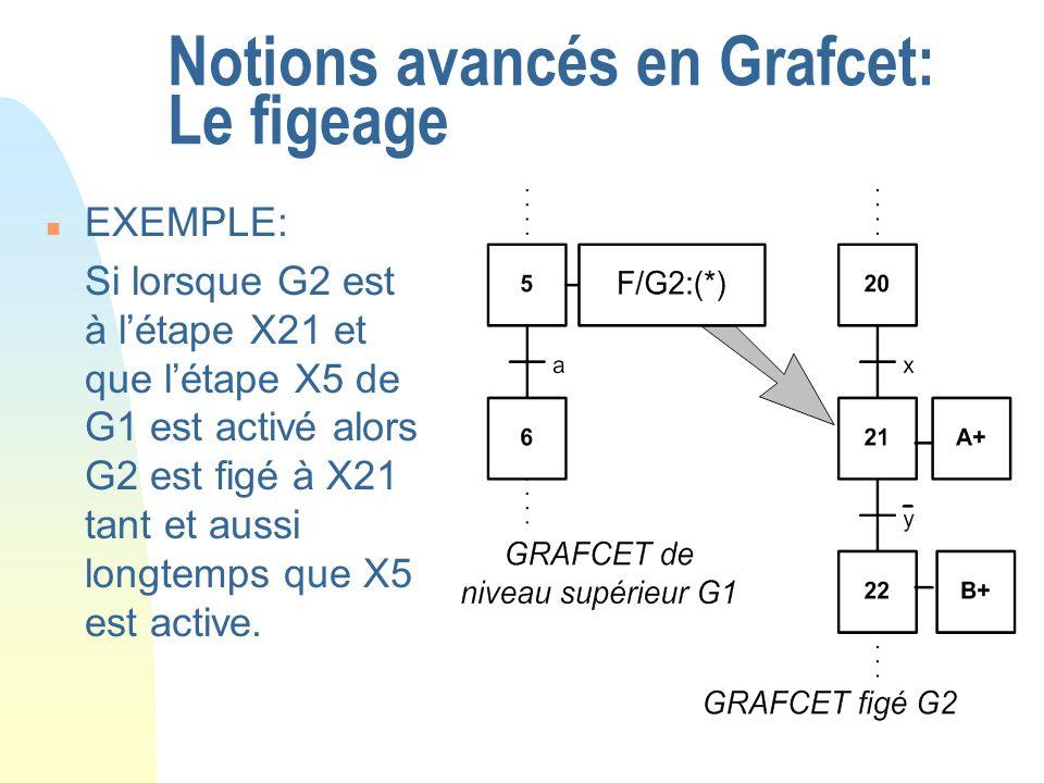 Notions avancés en Grafcet: Le figeage n EXEMPLE: Si lorsque G2 est à létape X21 et que létape X5 de G1 est activé alors G2 est figé à X21 tant et aus