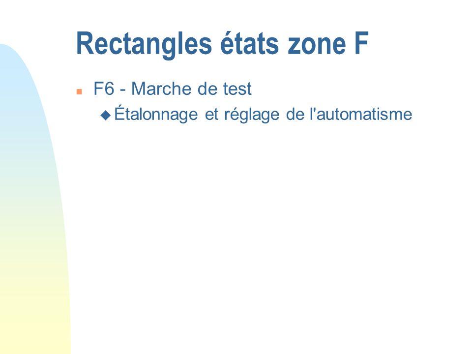 Rectangles états zone F n F6 - Marche de test u Étalonnage et réglage de l'automatisme