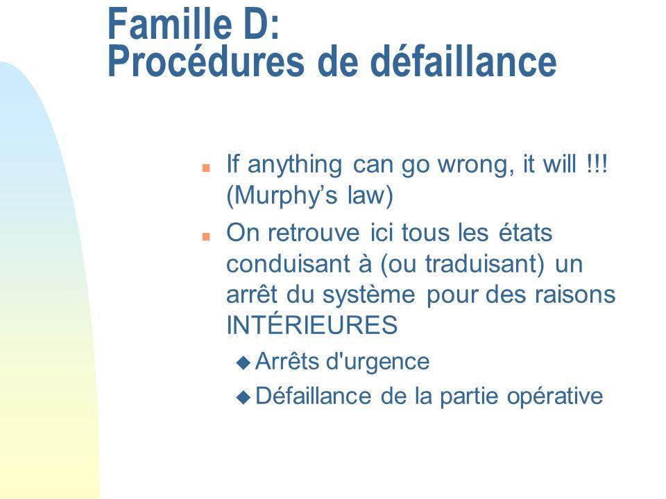 Famille D: Procédures de défaillance n If anything can go wrong, it will !!! (Murphys law) n On retrouve ici tous les états conduisant à (ou traduisan