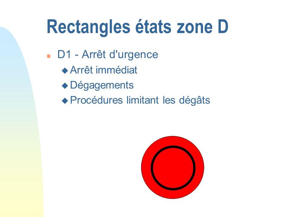 n D1 - Arrêt d'urgence u Arrêt immédiat u Dégagements u Procédures limitant les dégâts