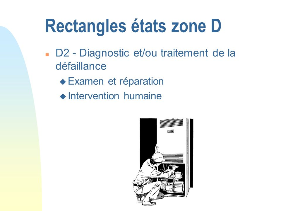 Rectangles états zone D n D2 - Diagnostic et/ou traitement de la défaillance u Examen et réparation u Intervention humaine