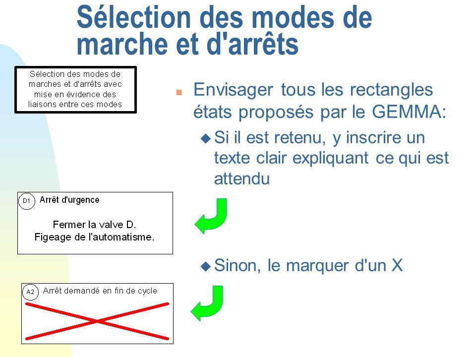 Sélection des modes de marche et d'arrêts n Envisager tous les rectangles états proposés par le GEMMA: u Si il est retenu, y inscrire un texte clair e