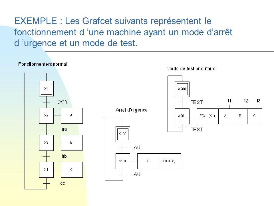 EXEMPLE : Les Grafcet suivants représentent le fonctionnement d une machine ayant un mode darrêt d urgence et un mode de test.