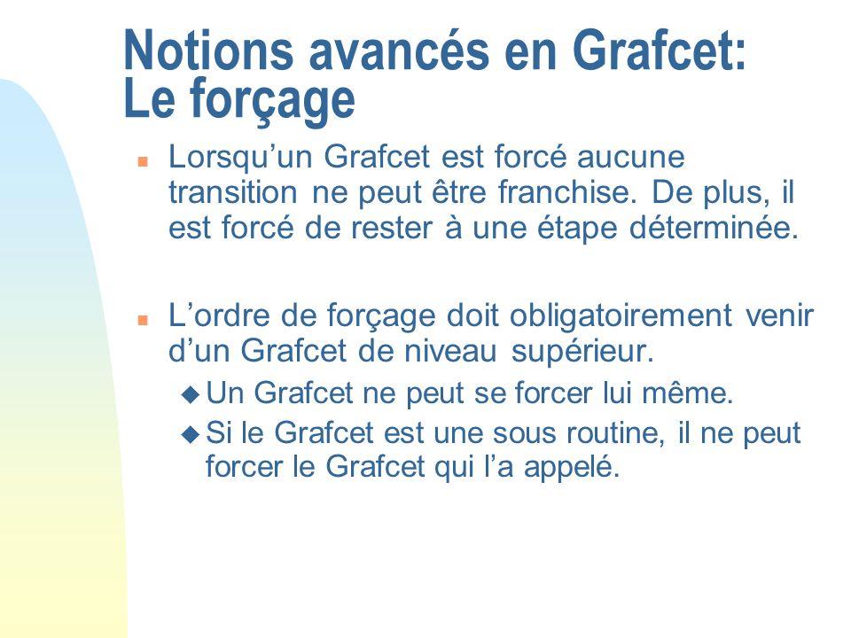 Notions avancés en Grafcet: Le forçage n EXEMPLE: Lorsque létape X5 de G1 est activé le Grafcet G2 est forcé à X21 (peu importe létape active) tant et aussi longtemps que X5 est active.