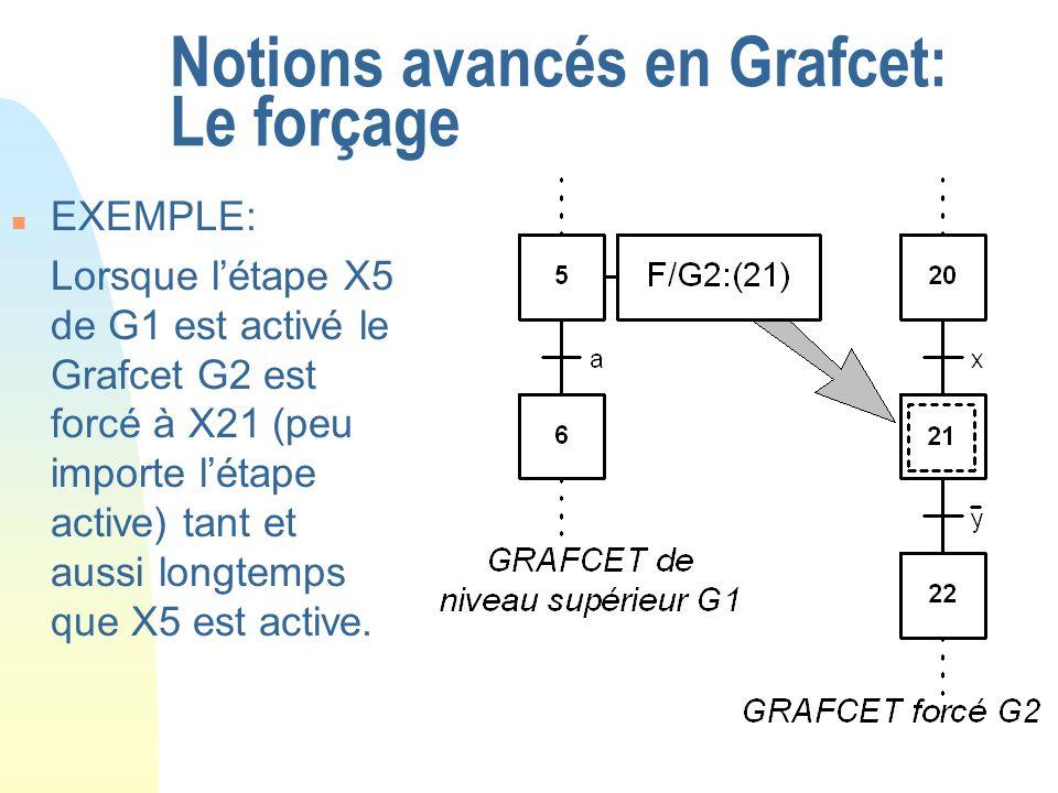 Notions avancés en Grafcet: Le forçage n EXEMPLE: Lorsque létape X5 de G1 est activé le Grafcet G2 est forcé à X21 (peu importe létape active) tant et