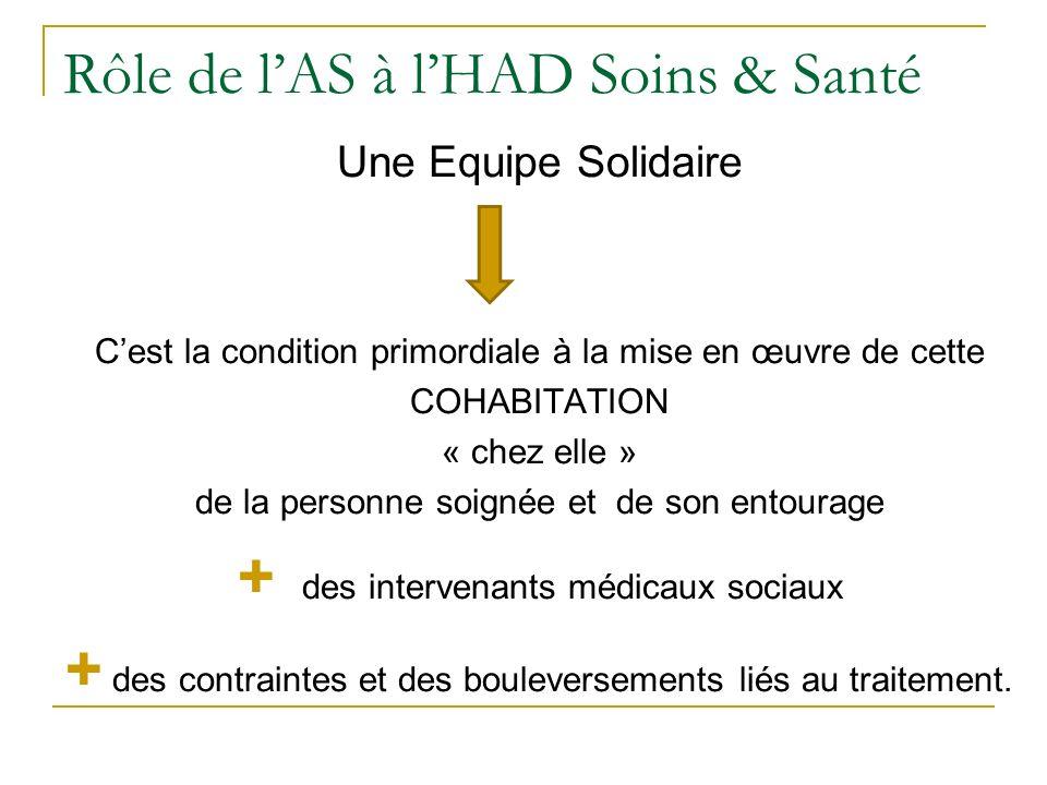 Rôle de lAS à lHAD Soins & Santé Une Equipe Solidaire Cest la condition primordiale à la mise en œuvre de cette COHABITATION « chez elle » de la perso