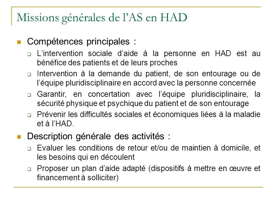 Missions générales de lAS en HAD Compétences principales : Lintervention sociale daide à la personne en HAD est au bénéfice des patients et de leurs p