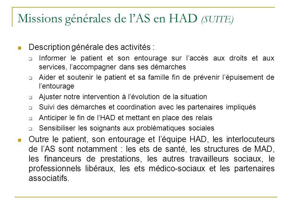 Missions générales de lAS en HAD (SUITE) Description générale des activités : Informer le patient et son entourage sur laccès aux droits et aux servic