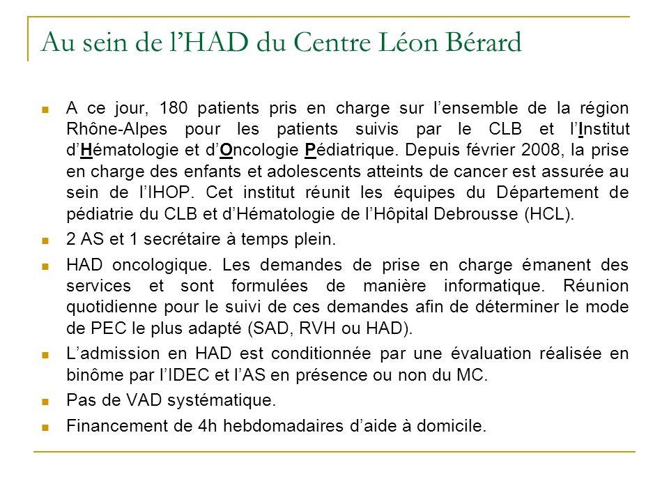 Au sein de lHAD du Centre Léon Bérard A ce jour, 180 patients pris en charge sur lensemble de la région Rhône-Alpes pour les patients suivis par le CL