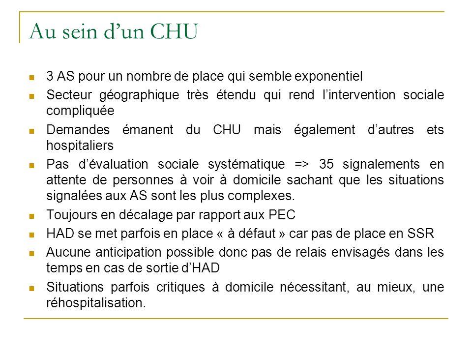 Au sein dun CHU 3 AS pour un nombre de place qui semble exponentiel Secteur géographique très étendu qui rend lintervention sociale compliquée Demande