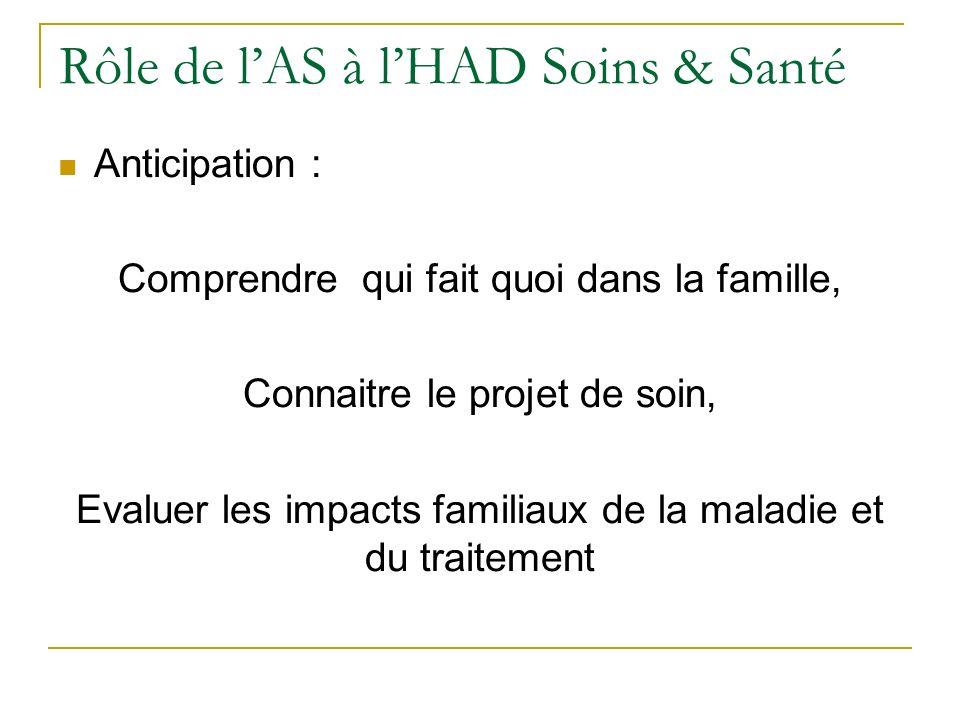 Rôle de lAS à lHAD Soins & Santé Anticipation : Comprendre qui fait quoi dans la famille, Connaitre le projet de soin, Evaluer les impacts familiaux d