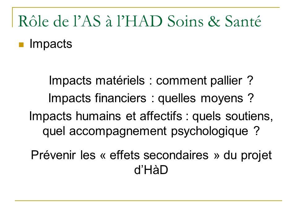 Rôle de lAS à lHAD Soins & Santé Impacts Impacts matériels : comment pallier ? Impacts financiers : quelles moyens ? Impacts humains et affectifs : qu