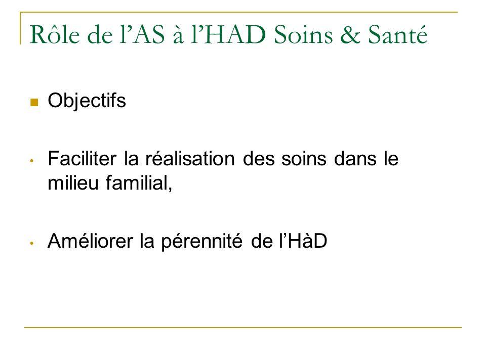 Rôle de lAS à lHAD Soins & Santé Objectifs Faciliter la réalisation des soins dans le milieu familial, Améliorer la pérennité de lHàD