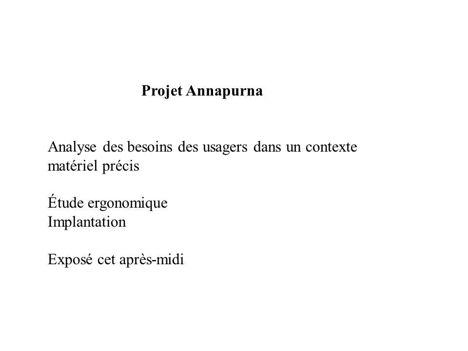 Projet Annapurna Analyse des besoins des usagers dans un contexte matériel précis Étude ergonomique Implantation Exposé cet après-midi