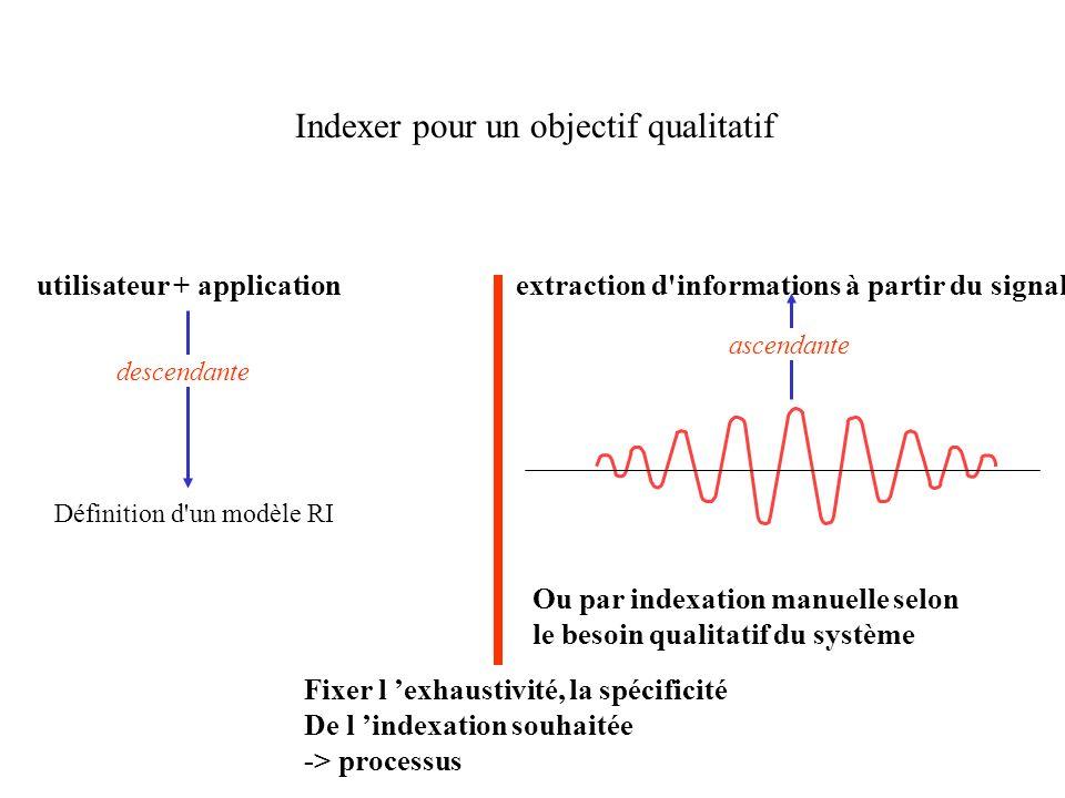 utilisateur + application Définition d'un modèle RI extraction d'informations à partir du signal descendante ascendante Indexer pour un objectif quali