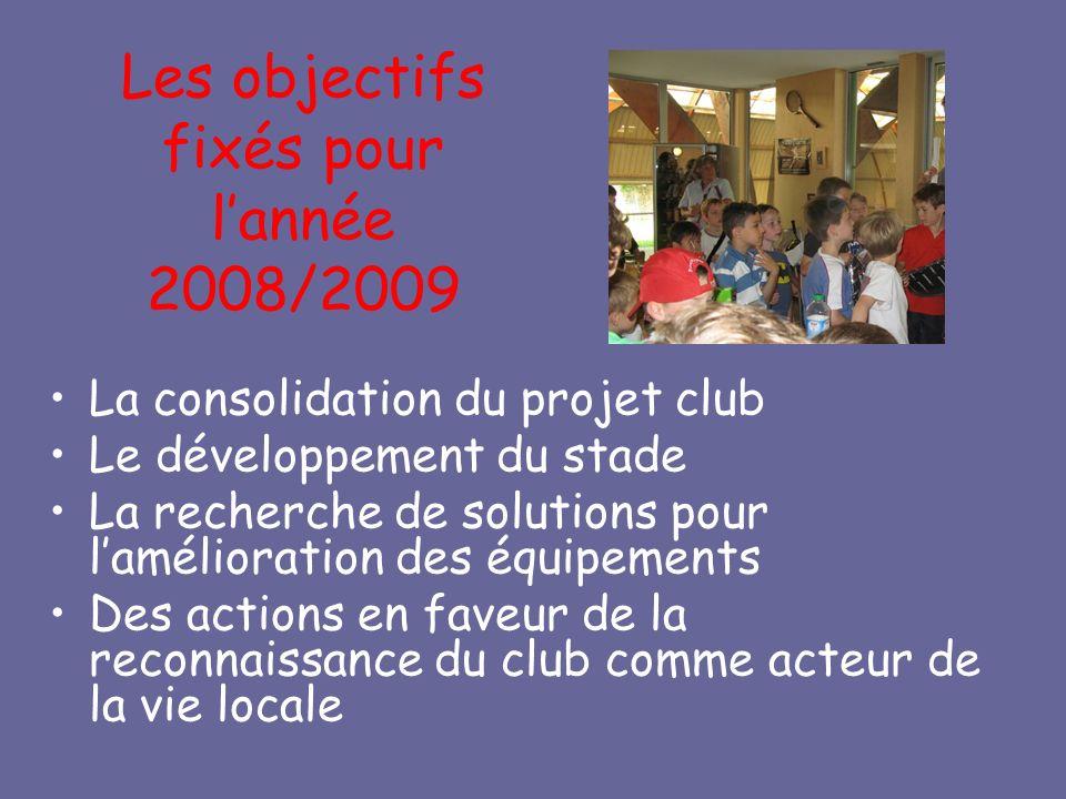 Les objectifs fixés pour lannée 2008/2009 La consolidation du projet club Le développement du stade La recherche de solutions pour lamélioration des équipements Des actions en faveur de la reconnaissance du club comme acteur de la vie locale