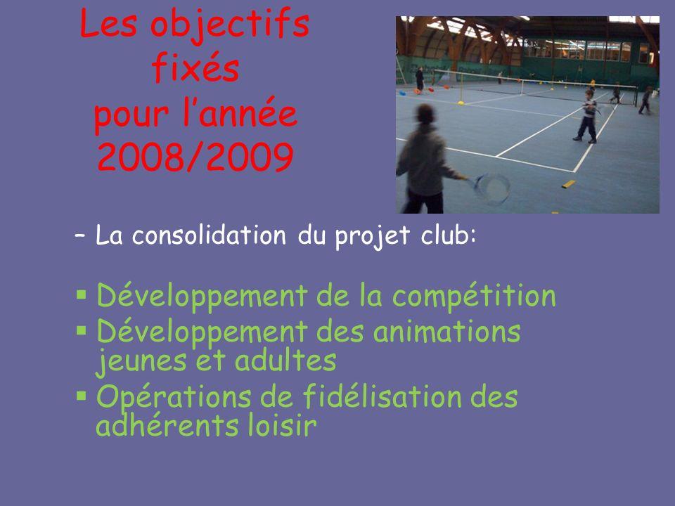 Les objectifs fixés pour lannée 2008/2009 –La consolidation du projet club: Développement de la compétition Développement des animations jeunes et adultes Opérations de fidélisation des adhérents loisir