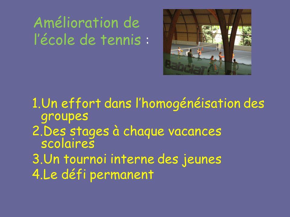 Amélioration de lécole de tennis : 1.Un effort dans lhomogénéisation des groupes 2.Des stages à chaque vacances scolaires 3.Un tournoi interne des jeunes 4.Le défi permanent