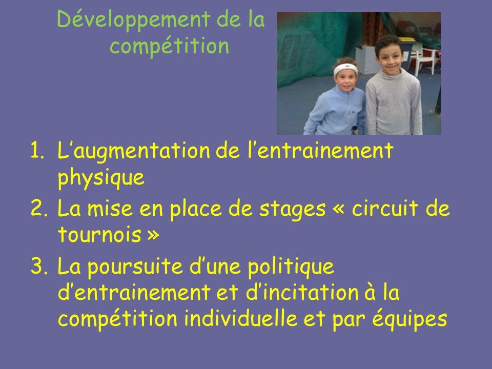 Développement de la compétition 1.Laugmentation de lentrainement physique 2.La mise en place de stages « circuit de tournois » 3.La poursuite dune politique dentrainement et dincitation à la compétition individuelle et par équipes