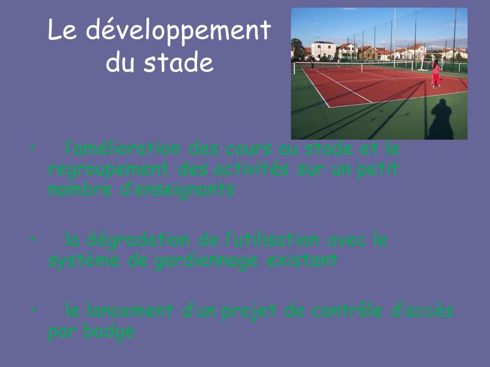 Le développement du stade lamélioration des cours au stade et le regroupement des activités sur un petit nombre denseignants la dégradation de lutilisation avec le système de gardiennage existant le lancement dun projet de contrôle daccès par badge