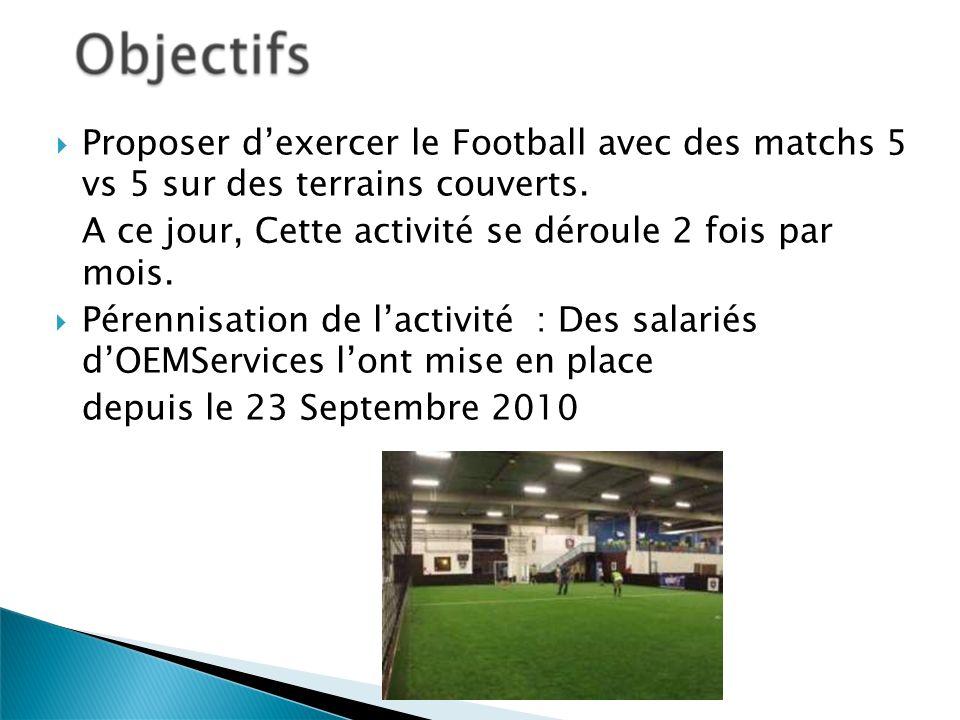Proposer dexercer le Football avec des matchs 5 vs 5 sur des terrains couverts. A ce jour, Cette activité se déroule 2 fois par mois. Pérennisation de