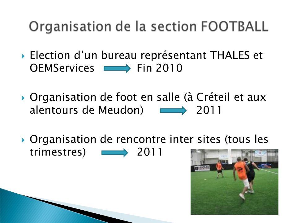 Election dun bureau représentant THALES et OEMServicesFin 2010 Organisation de foot en salle (à Créteil et aux alentours de Meudon)2011 Organisation d