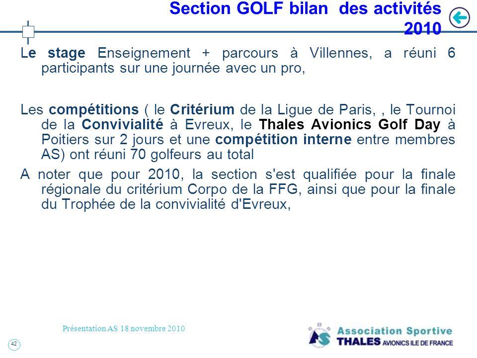 42 Présentation AS 18 novembre 2010 Section GOLF bilan des activités 2010 Le stage Enseignement + parcours à Villennes, a réuni 6 participants sur une