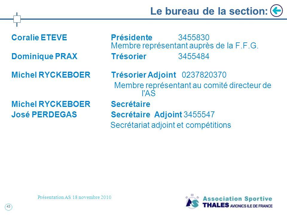 43 Présentation AS 18 novembre 2010 Le bureau de la section: Coralie ETEVEPrésidente 3455830 Membre représentant auprès de la F.F.G. Dominique PRAXTré