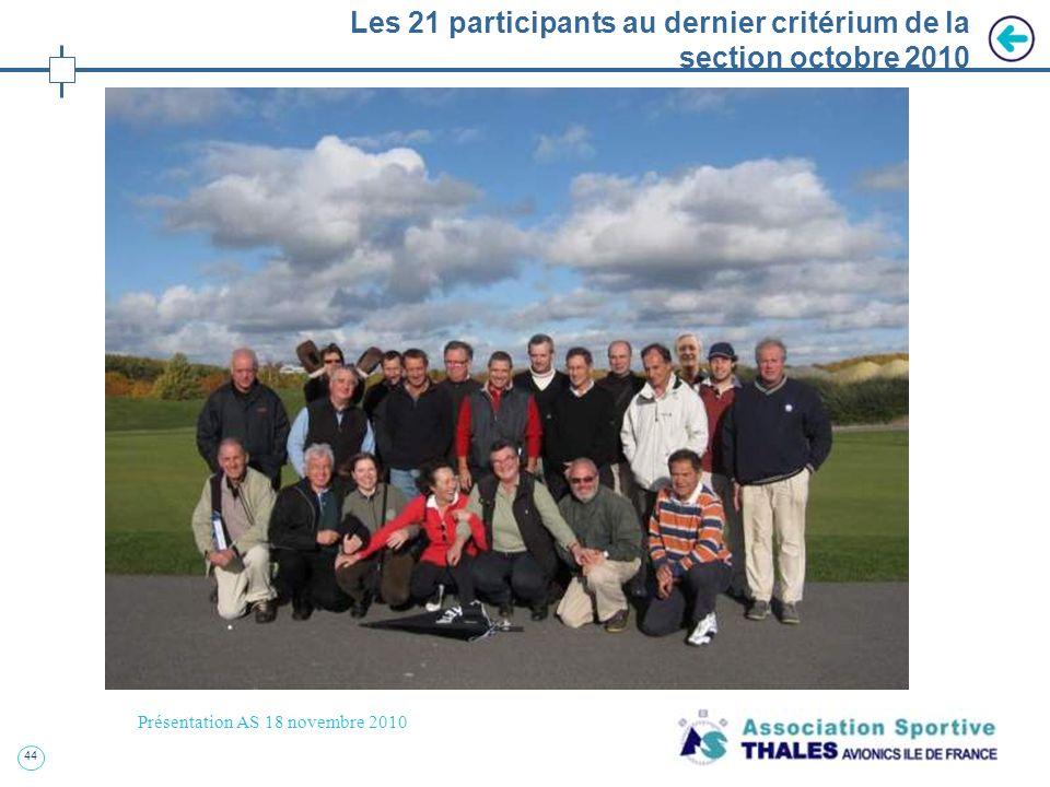 44 Présentation AS 18 novembre 2010 Les 21 participants au dernier critérium de la section octobre 2010