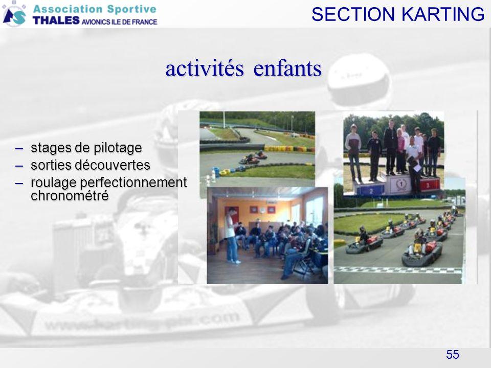 SECTION KARTING 55 activités enfants –stages de pilotage –sorties découvertes –roulage perfectionnement chronométré