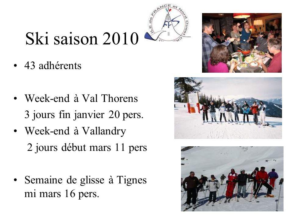 Ski saison 2010 43 adhérents Week-end à Val Thorens 3 jours fin janvier 20 pers. Week-end à Vallandry 2 jours début mars 11 pers Semaine de glisse à T
