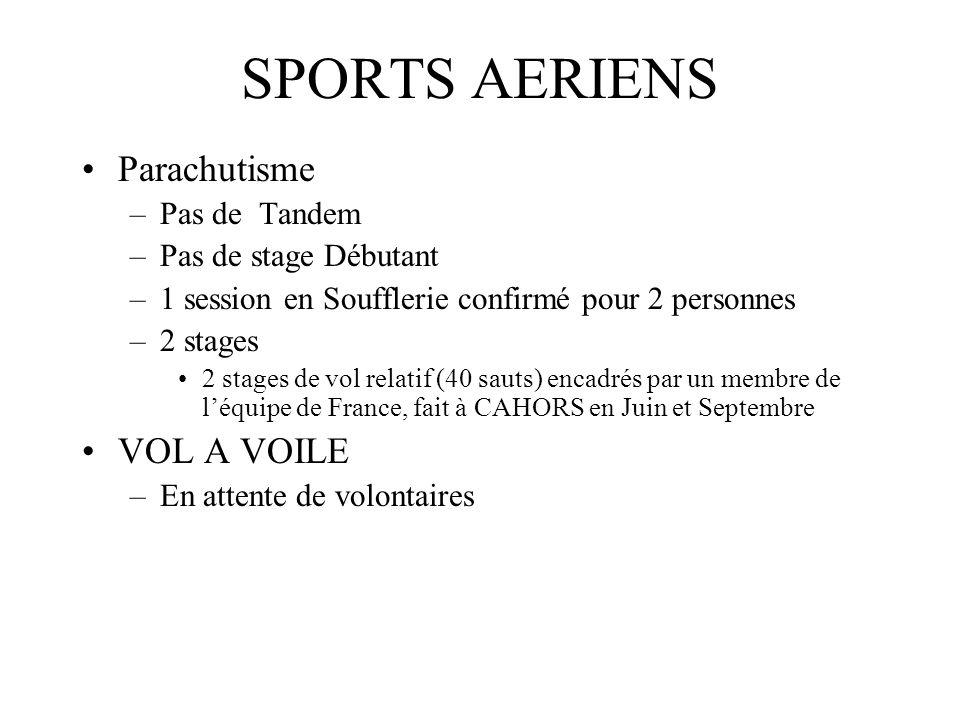 SPORTS AERIENS Parachutisme –Pas de Tandem –Pas de stage Débutant –1 session en Soufflerie confirmé pour 2 personnes –2 stages 2 stages de vol relatif