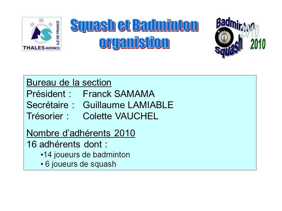 Bureau de la section Président : Franck SAMAMA Secrétaire :Guillaume LAMIABLE Trésorier : Colette VAUCHEL Nombre dadhérents 2010 16 adhérents dont : 1