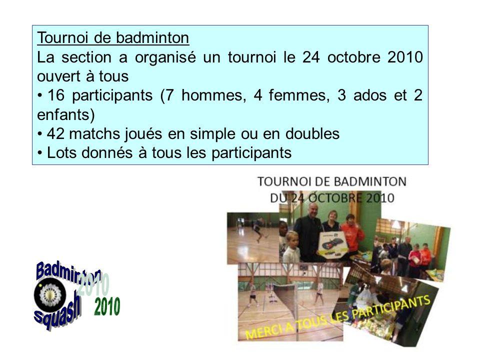 Tournoi de badminton La section a organisé un tournoi le 24 octobre 2010 ouvert à tous 16 participants (7 hommes, 4 femmes, 3 ados et 2 enfants) 42 ma