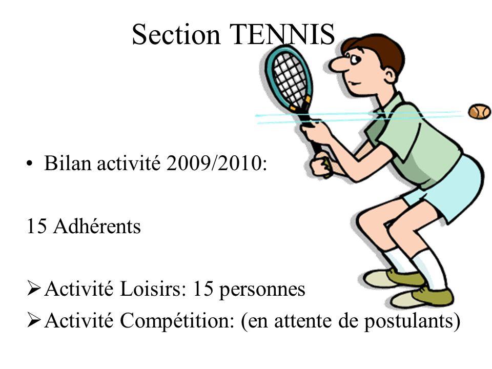 Section TENNIS Bilan activité 2009/2010: 15 Adhérents Activité Loisirs: 15 personnes Activité Compétition: (en attente de postulants)