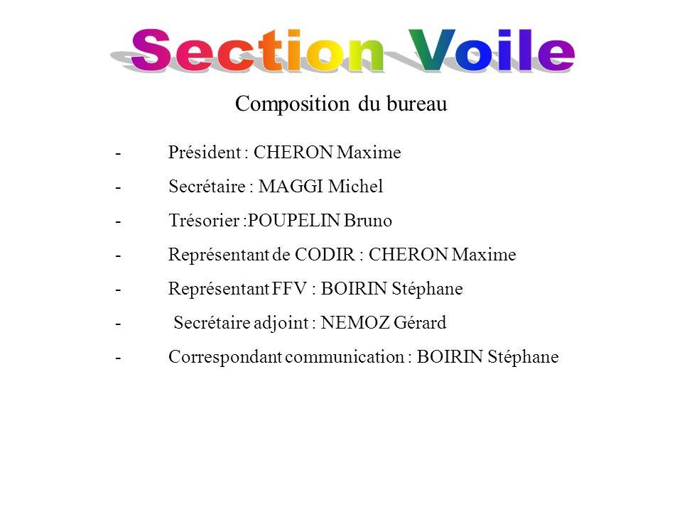 Composition du bureau - Président : CHERON Maxime - Secrétaire : MAGGI Michel - Trésorier :POUPELIN Bruno - Représentant de CODIR : CHERON Maxime - Re