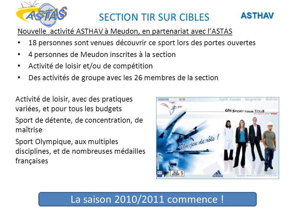 SECTION TIR SUR CIBLES Nouvelle activité ASTHAV à Meudon, en partenariat avec lASTAS 18 personnes sont venues découvrir ce sport lors des portes ouver
