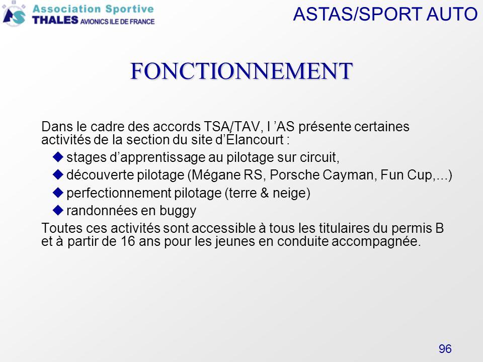 ASTAS/SPORT AUTO 96 FONCTIONNEMENT Dans le cadre des accords TSA/TAV, l AS présente certaines activités de la section du site dÉlancourt : u stages da