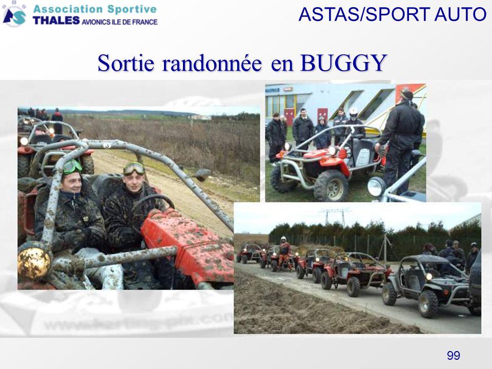 ASTAS/SPORT AUTO 99 Sortie randonnée en BUGGY