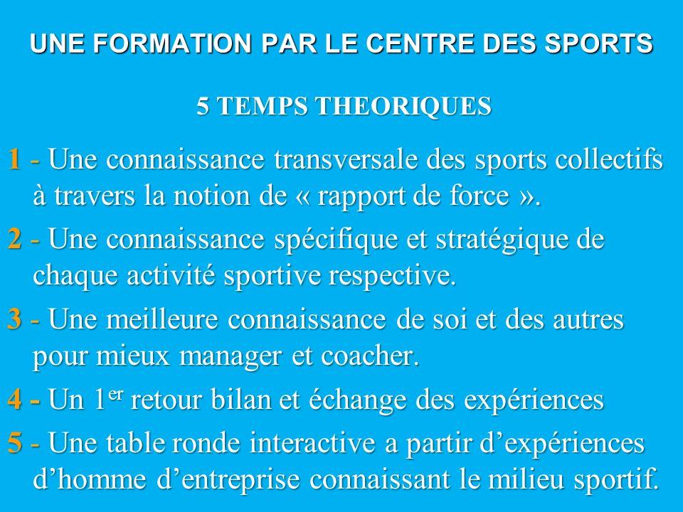 UNE FORMATION PAR LE CENTRE DES SPORTS 5 TEMPS THEORIQUES 5 TEMPS THEORIQUES 1-Une connaissance transversale des sports collectifs à travers la notion