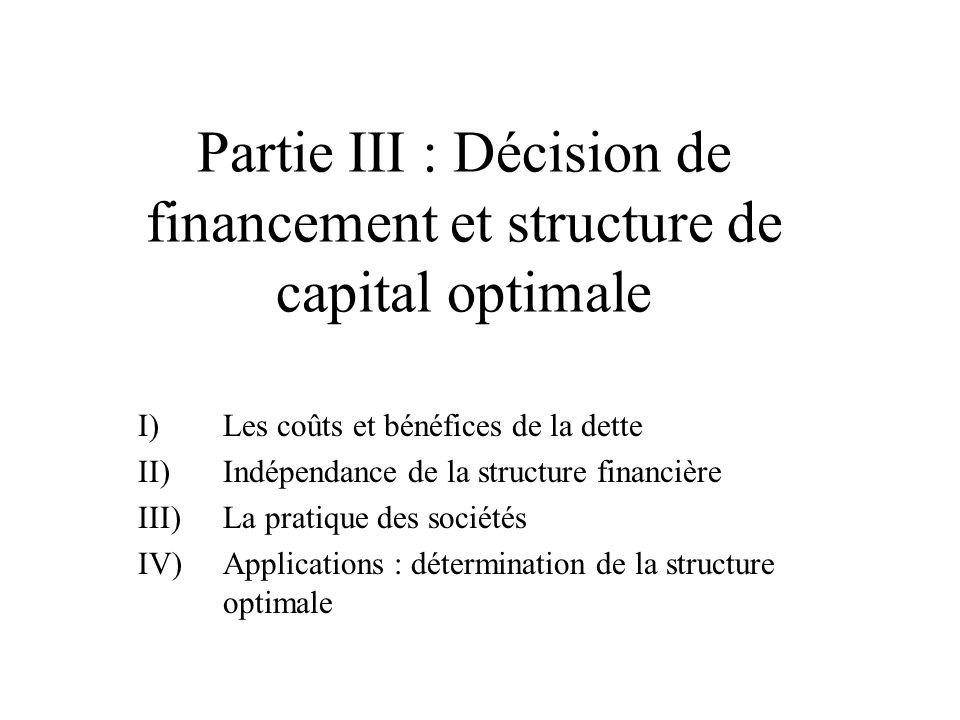 Partie III : Décision de financement et structure de capital optimale I)Les coûts et bénéfices de la dette II)Indépendance de la structure financière