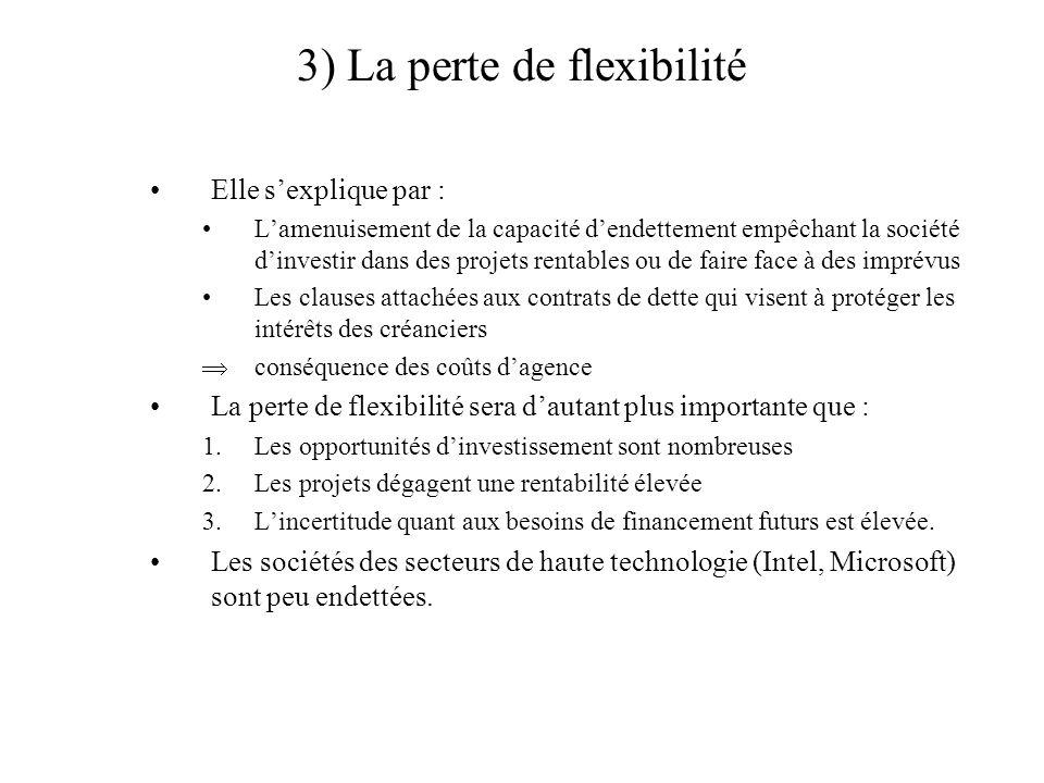 3) La perte de flexibilité Elle sexplique par : Lamenuisement de la capacité dendettement empêchant la société dinvestir dans des projets rentables ou