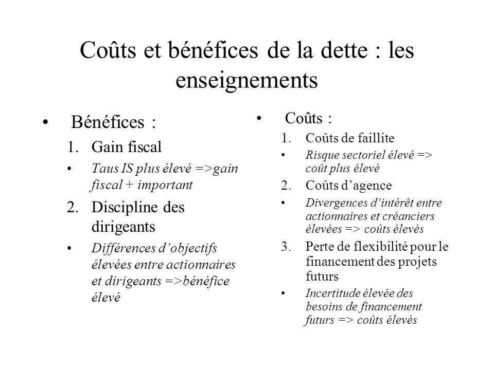 Coûts et bénéfices de la dette : les enseignements Bénéfices : 1.Gain fiscal Taus IS plus élevé =>gain fiscal + important 2.Discipline des dirigeants