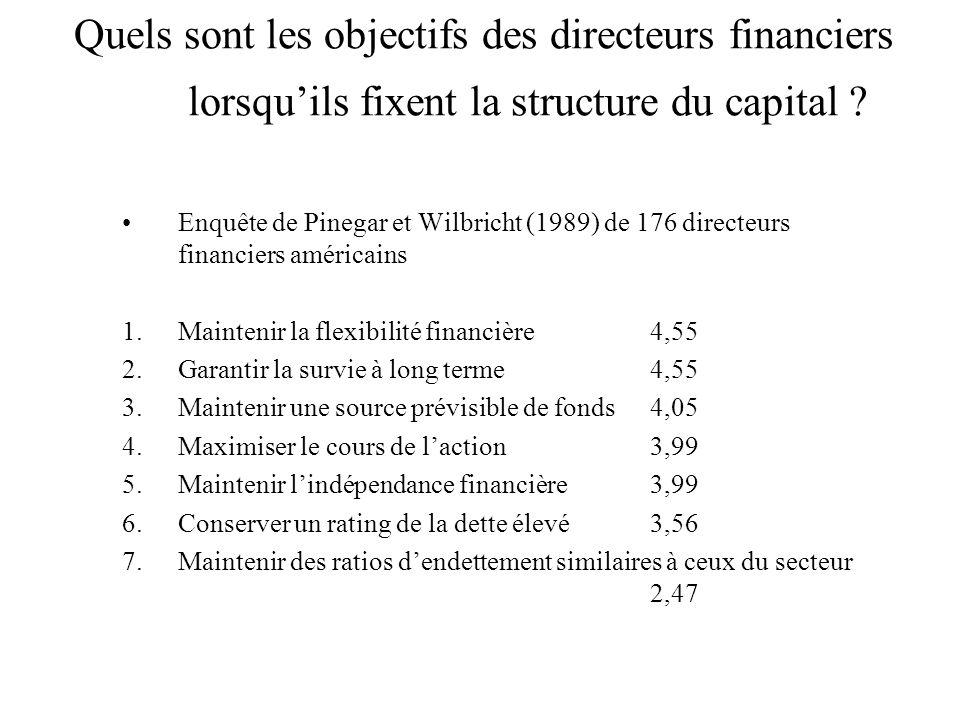 Quels sont les objectifs des directeurs financiers lorsquils fixent la structure du capital ? Enquête de Pinegar et Wilbricht (1989) de 176 directeurs