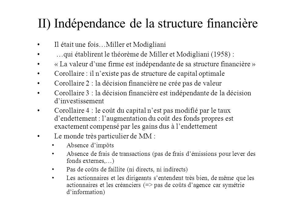 II) Indépendance de la structure financière Il était une fois…Miller et Modigliani …qui établirent le théorème de Miller et Modigliani (1958) : « La v